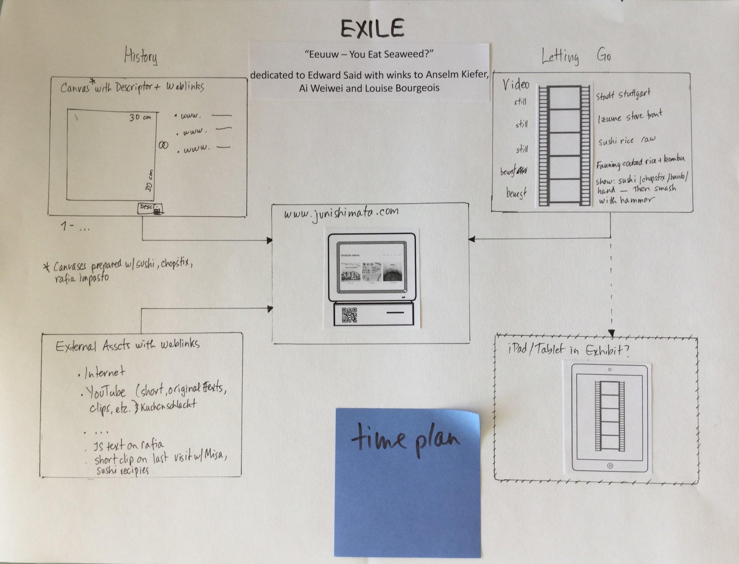 Exile, 2nd Storyboard - Franzi said,