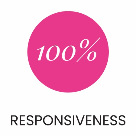 100% of our customers say Gennaro has excellent responsiveness.