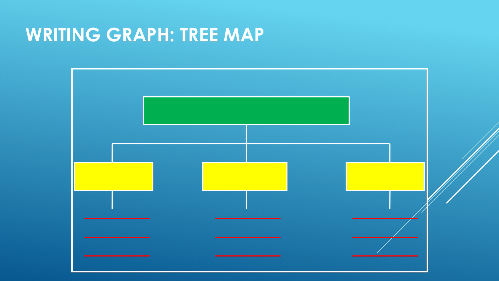 Writing Graphs to show text structure- Charlton et al (2011)Resource available in links below