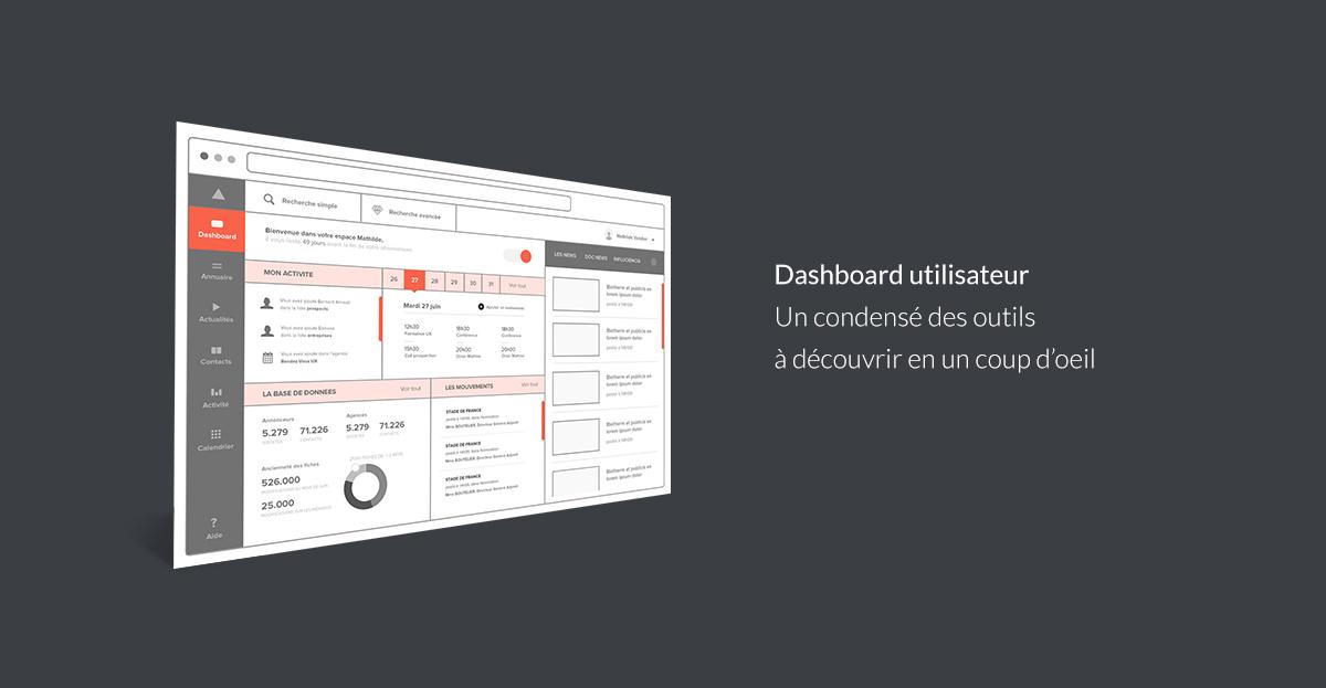 Dashboard utilisateur wireframe