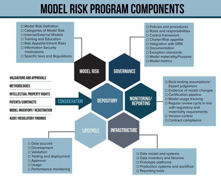 model-risk-diagram.jpg