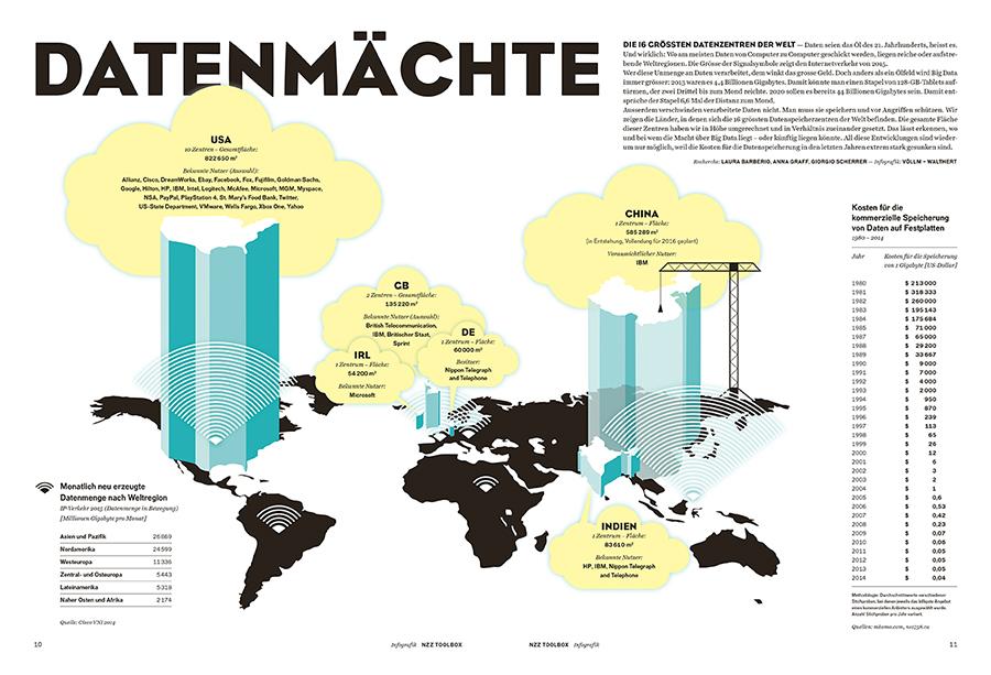 150515_NZZJugendbeilage_Infografik.jpg