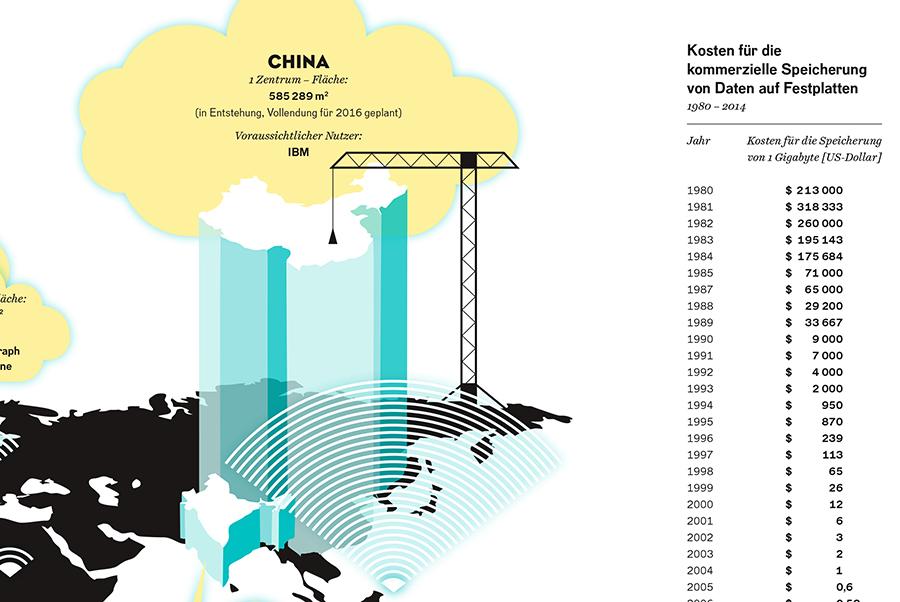 150515_NZZJugendbeilage_Infografik_detail.jpg