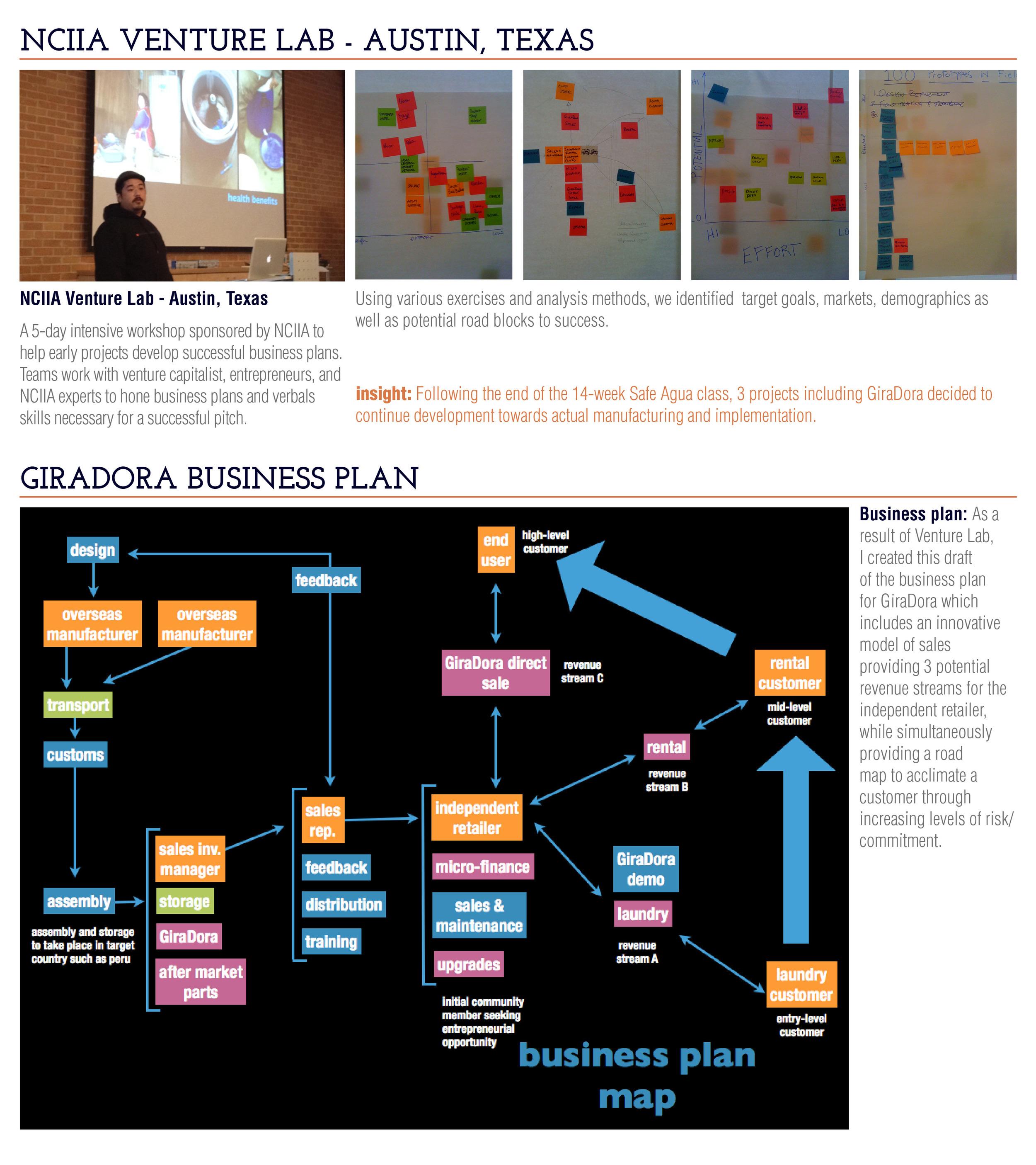 giradora portfolio pages12.jpg