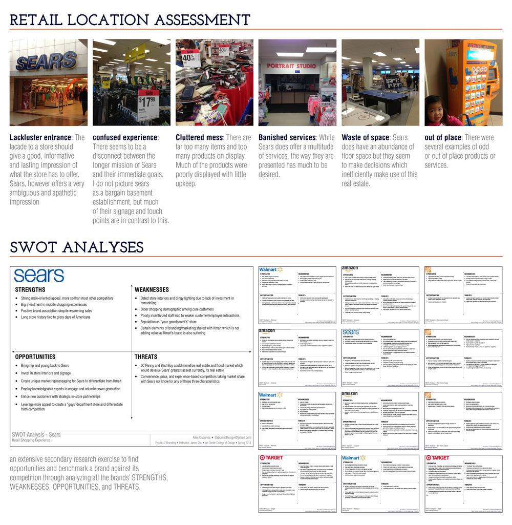 Sears-rebrand-portfolio-pages3.jpg