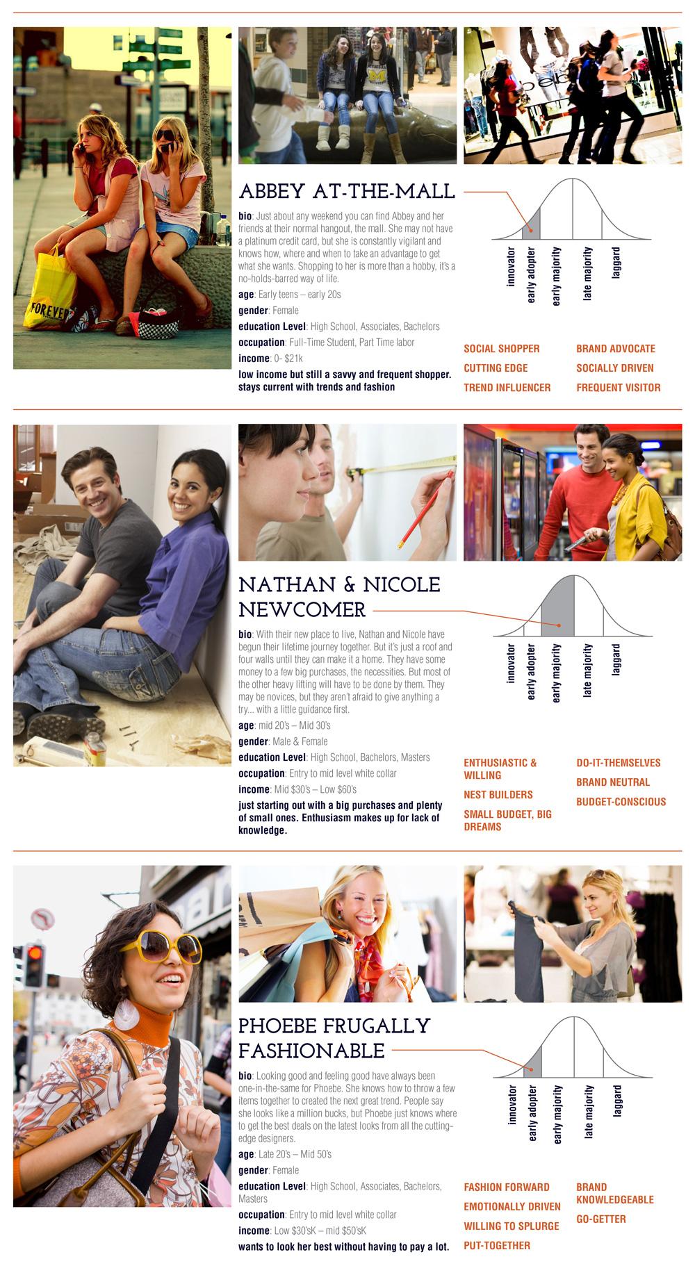 Sears-rebrand-portfolio-pages5.jpg