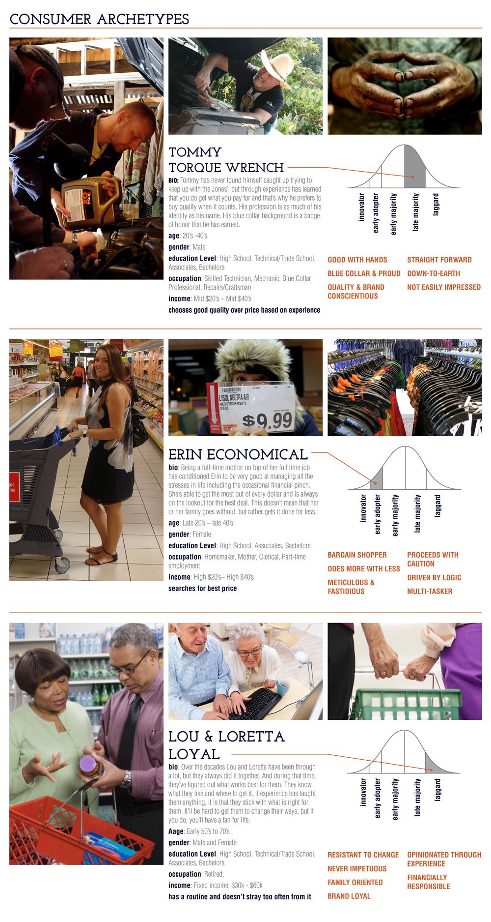 Sears-rebrand-portfolio-pages4.jpg