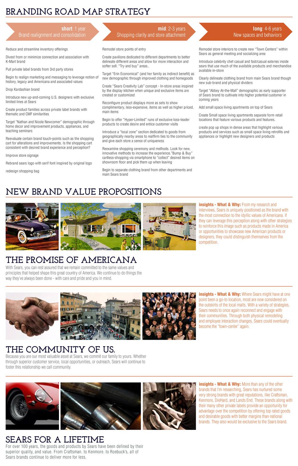 Sears-rebrand-portfolio-pages6.jpg
