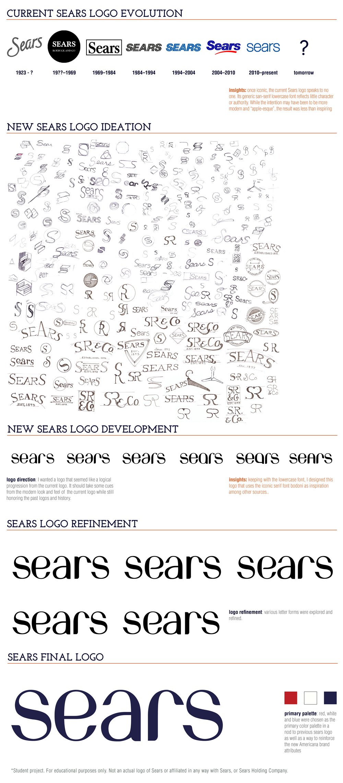 Sears-rebrand-portfolio-pages9.jpg