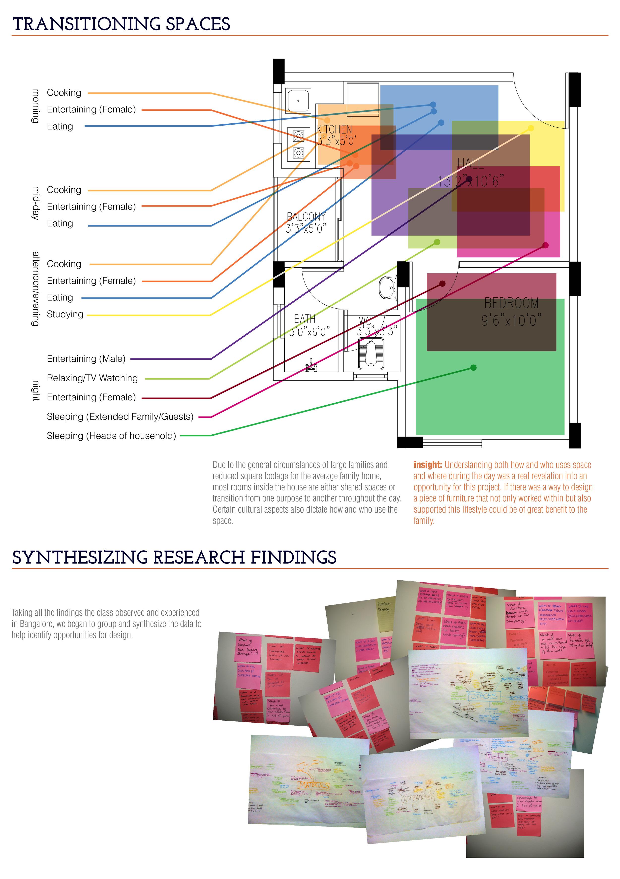 Asana Wall portfolio pages4.jpg