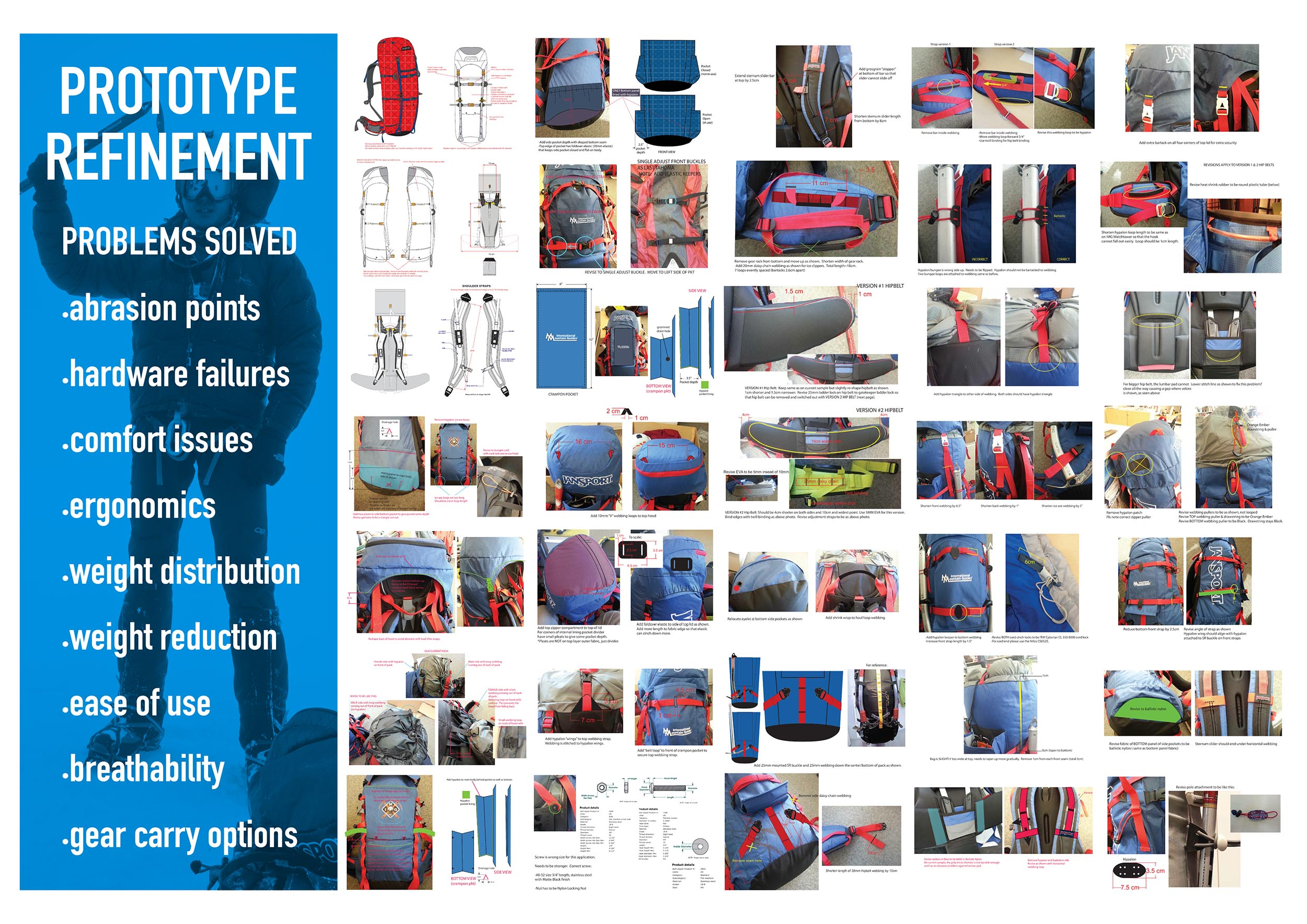 International Mountain Guides Backpack Design Prototype Prototyping Product Development