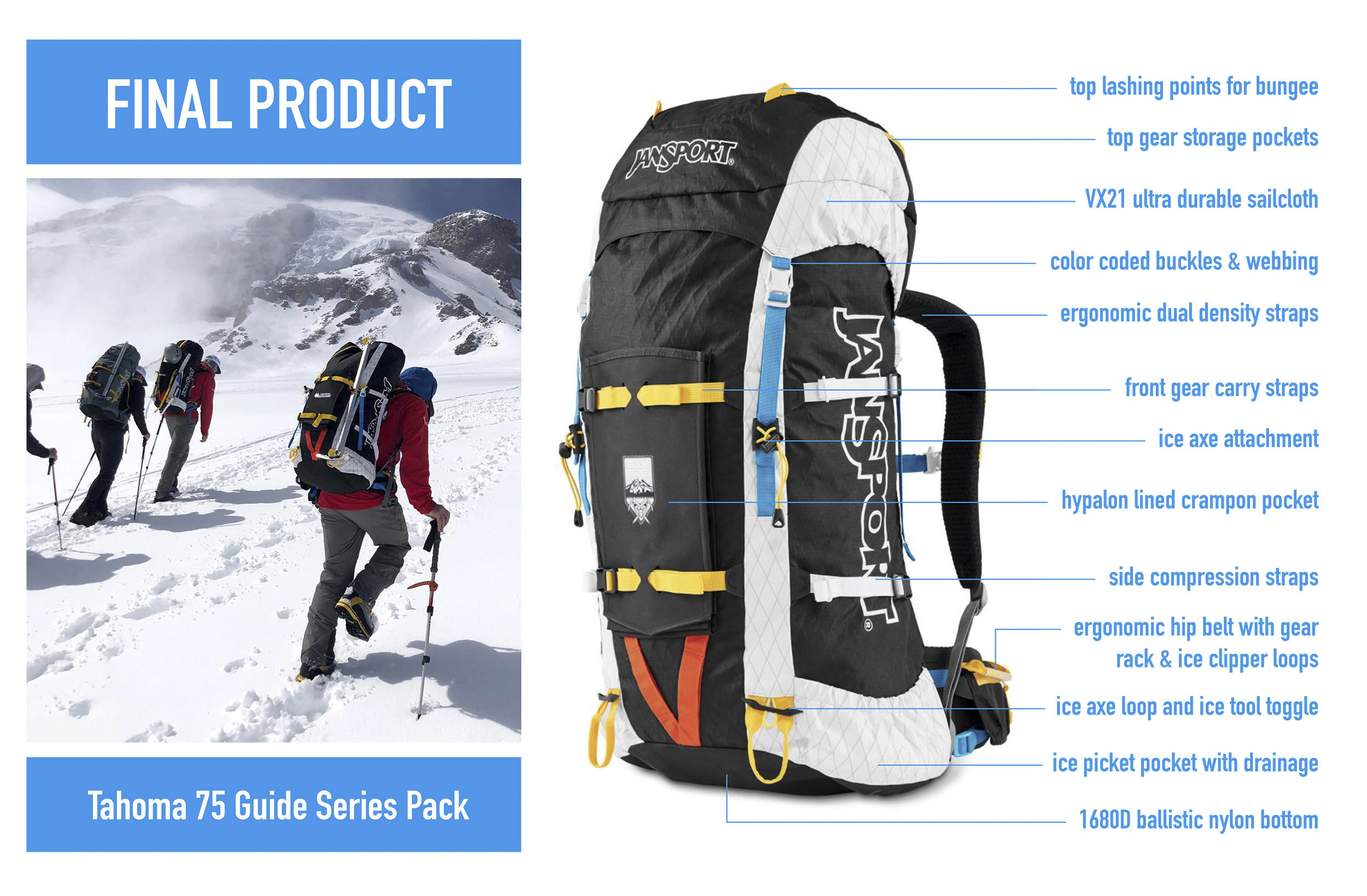 International Mountain Guides Backpack Design Final Product
