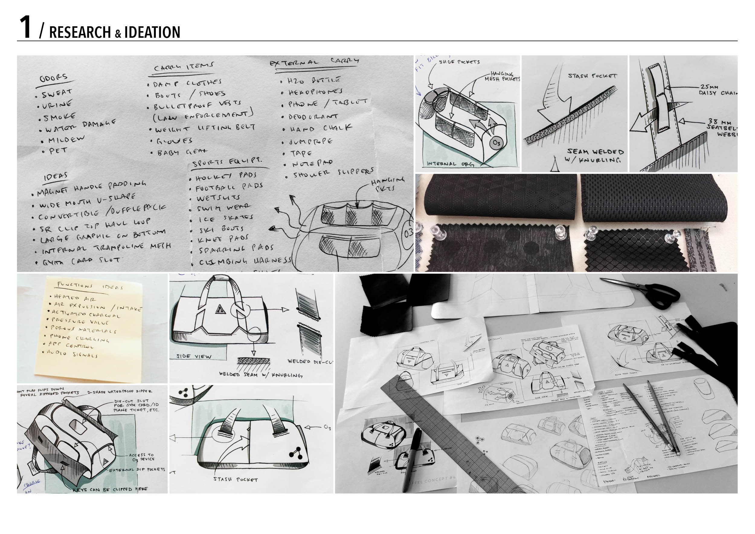 Paqsule Duffle Product Design Research Ideation