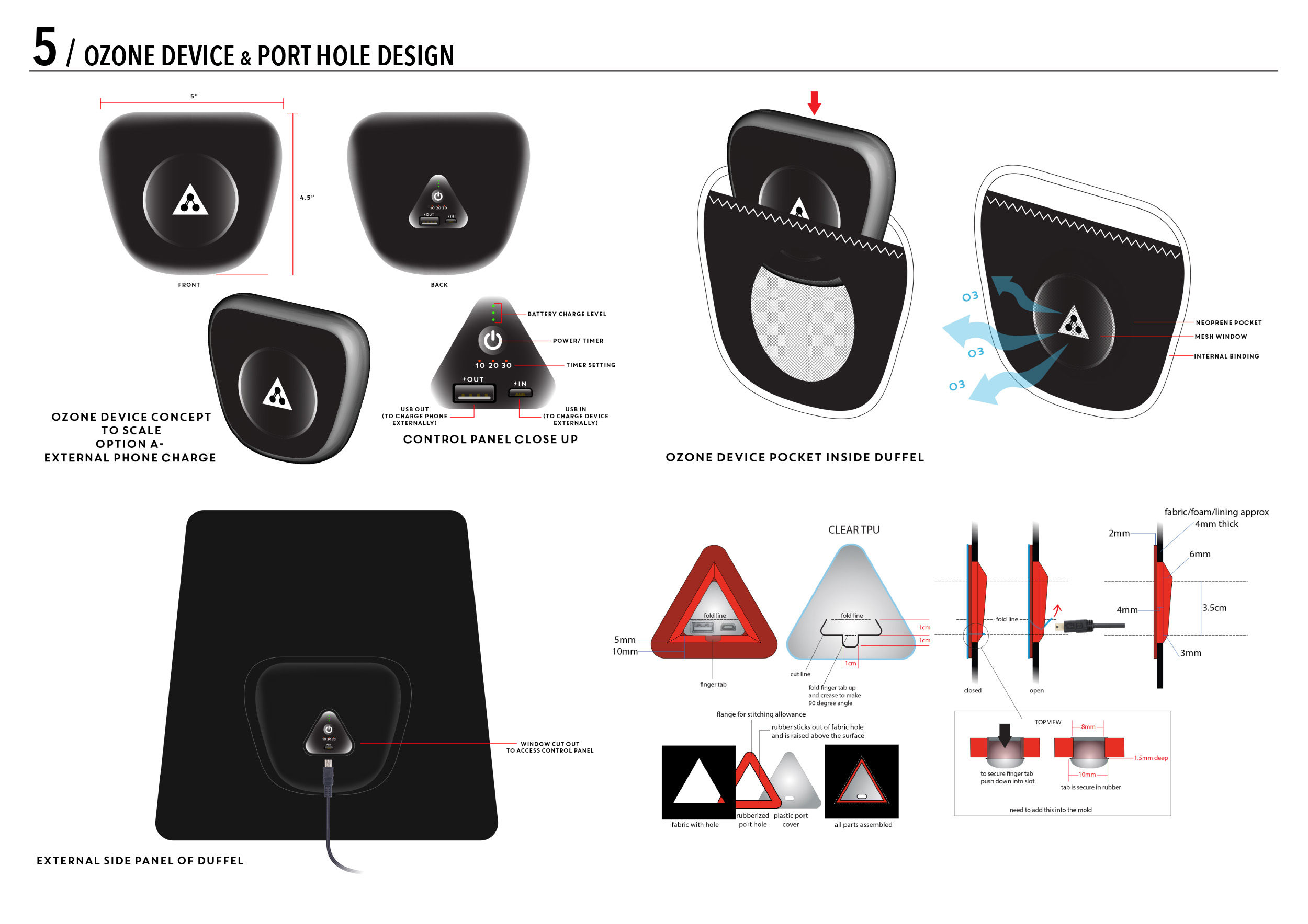 Paqsule Duffle Product Design Ozone Device