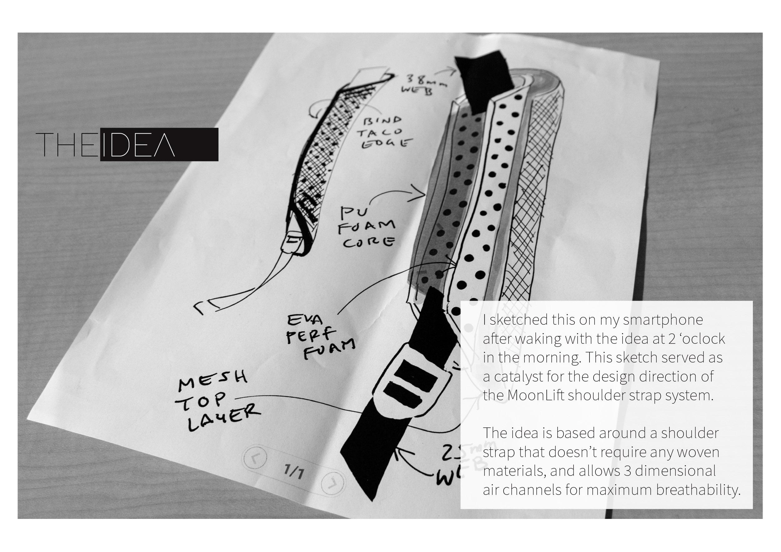 Moonlift Shoulder Strap Design Sketching Ideation