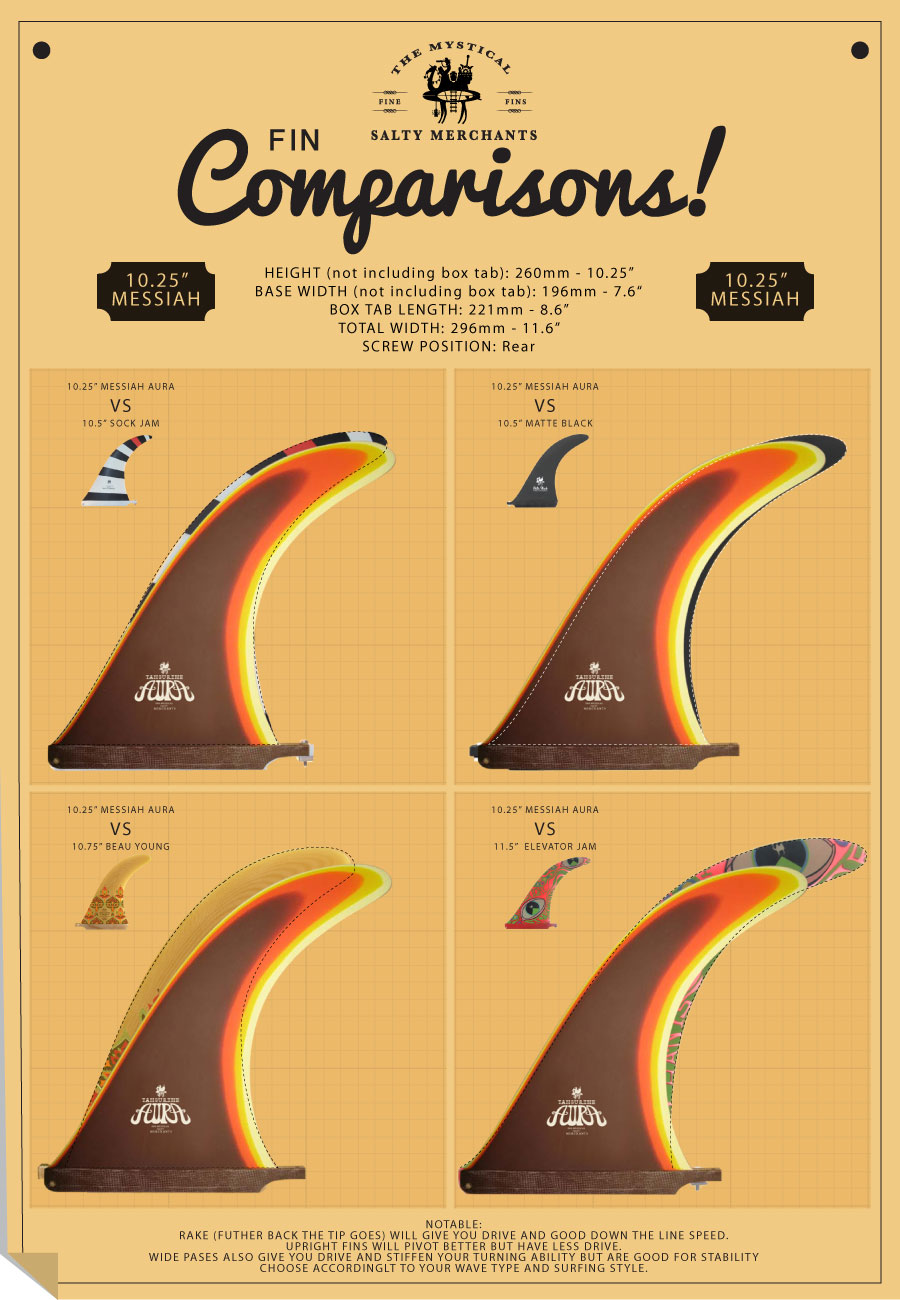 """Compare MESSIAH 10.25"""" to other flex fins in the range."""