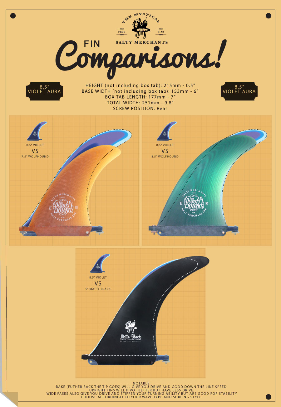 compare the 8.5 aura to other small flex fins