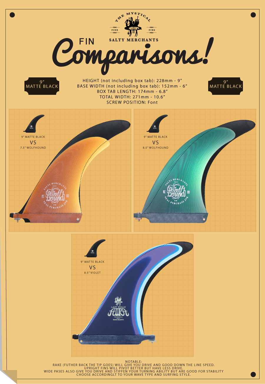 "compare the 9"" matte black to other small flex fins"