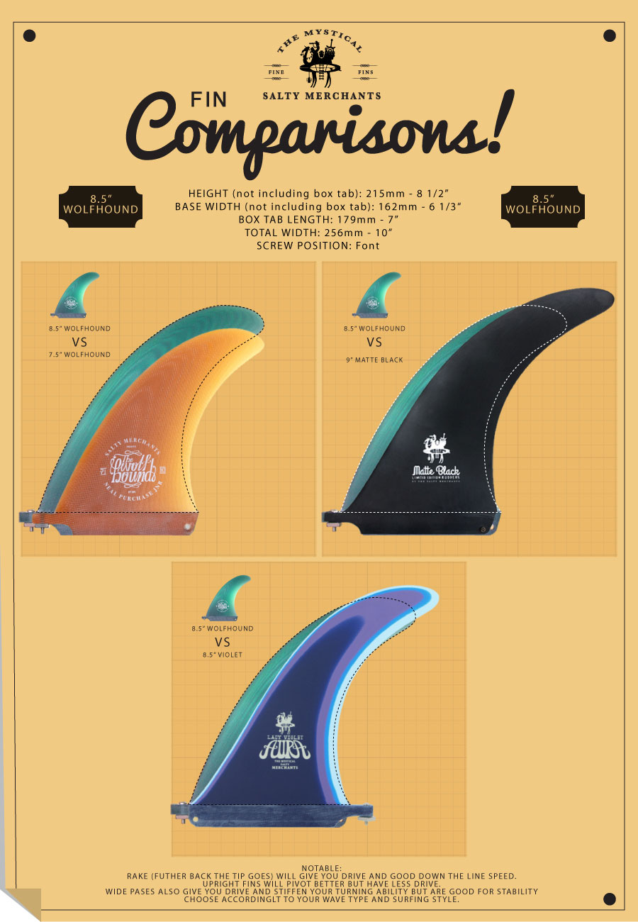 Compare the 8.5 Wolfhound to other small flex fins.