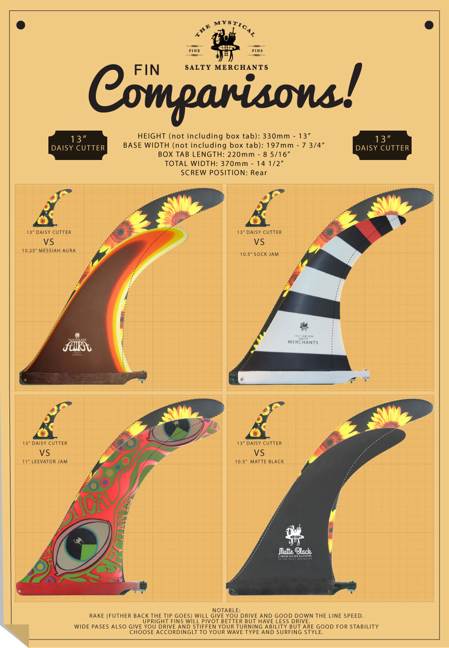 """Compare 13"""" Daisy Cutter to other flex fins in the range."""
