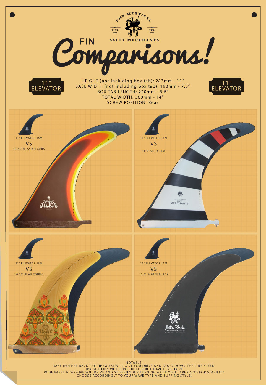 "Click here to compare the 11"" MATTE BLACK JAM with other flex fins in the range."
