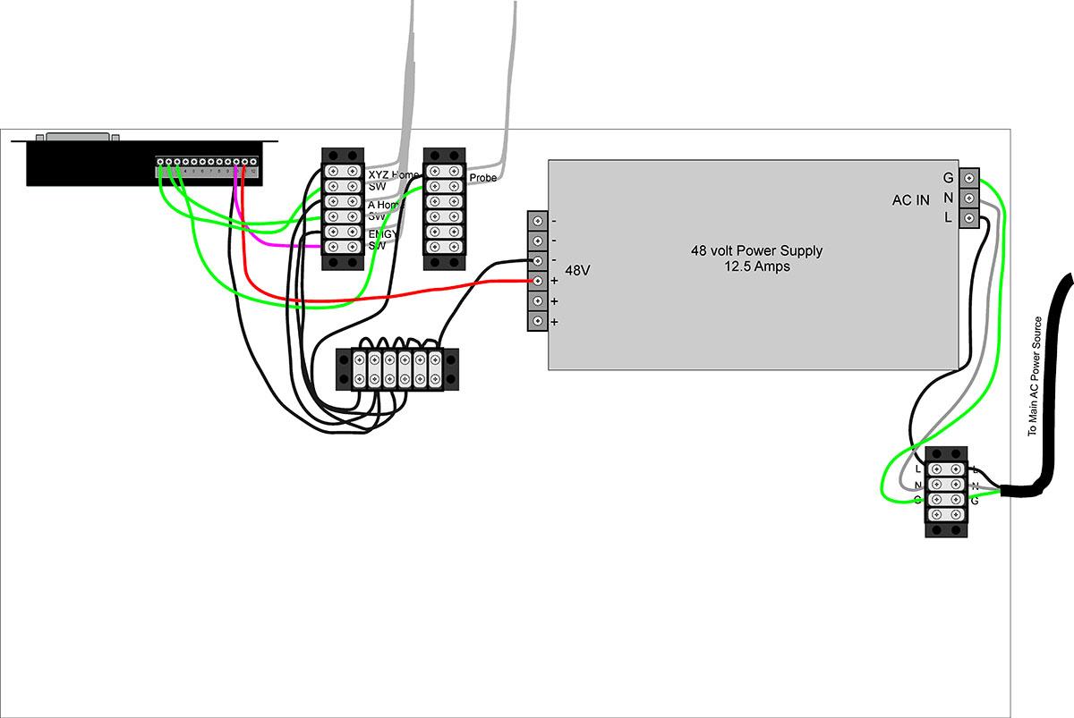 cnc electric layout.jpg