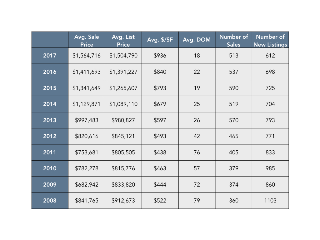 2017 Market Update 2.001.jpeg