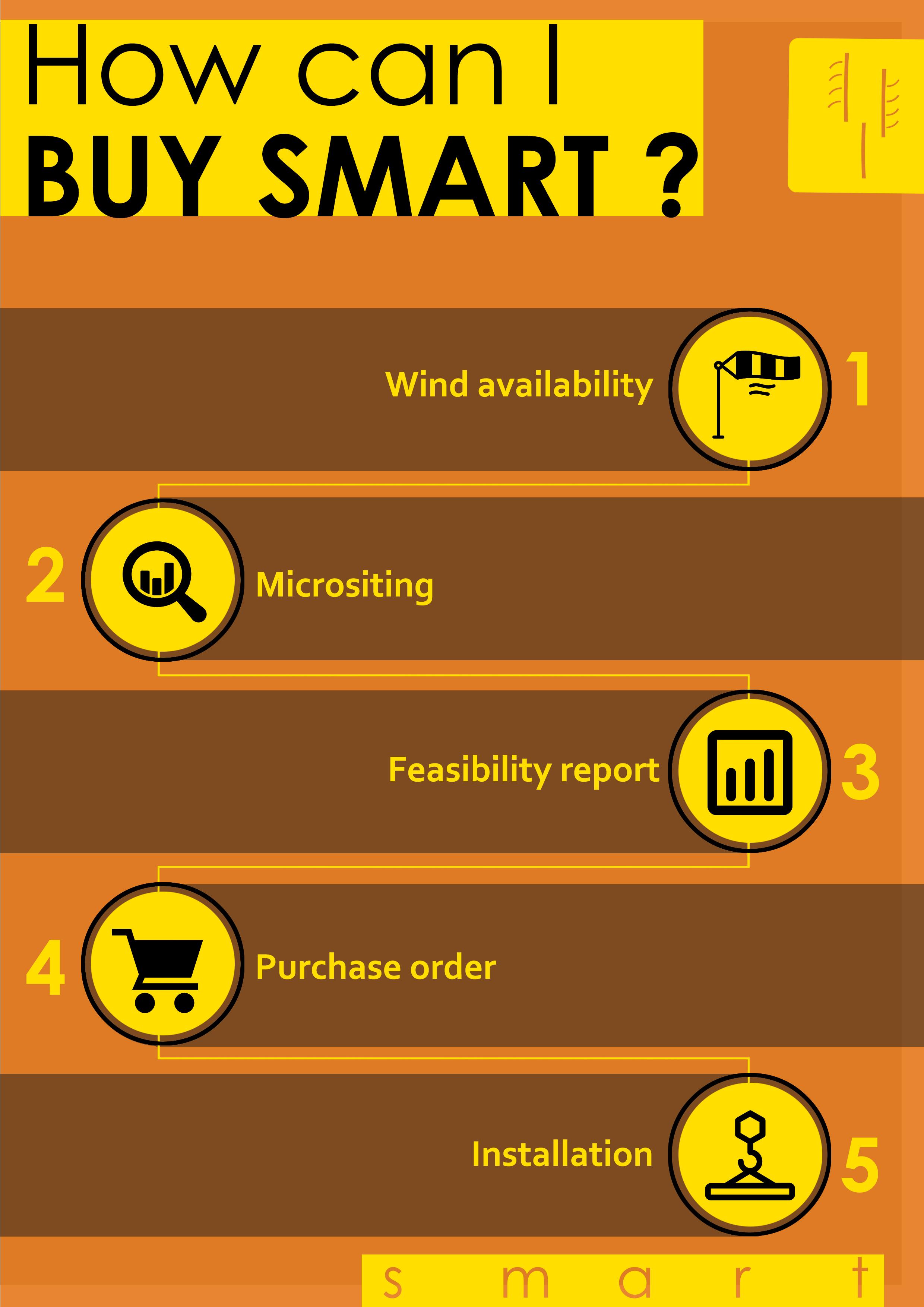how to buy smart-1.jpg
