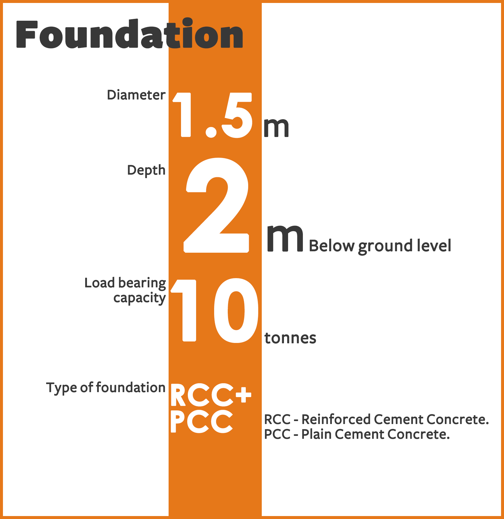 foundation-1.jpg