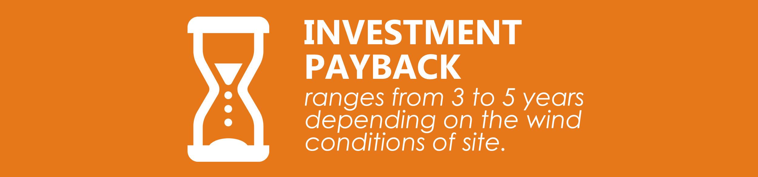 2018-07-30_investmentpayback (2).jpg