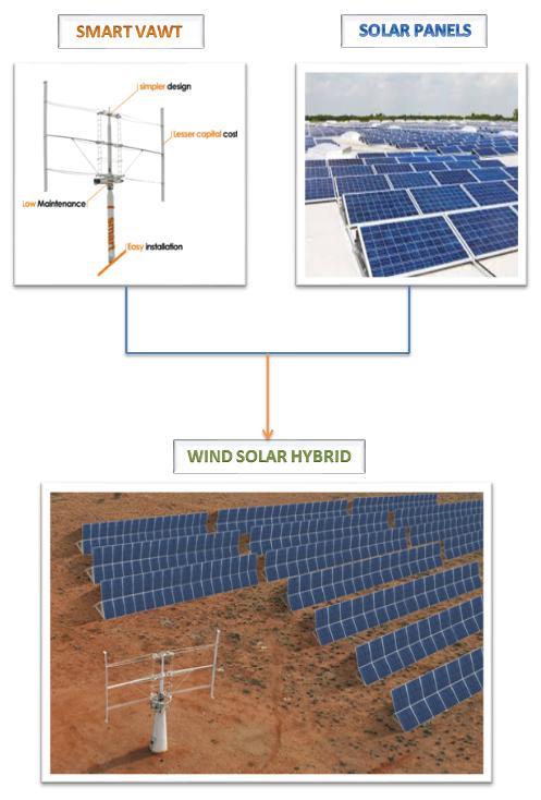 solar wind hybrid.png