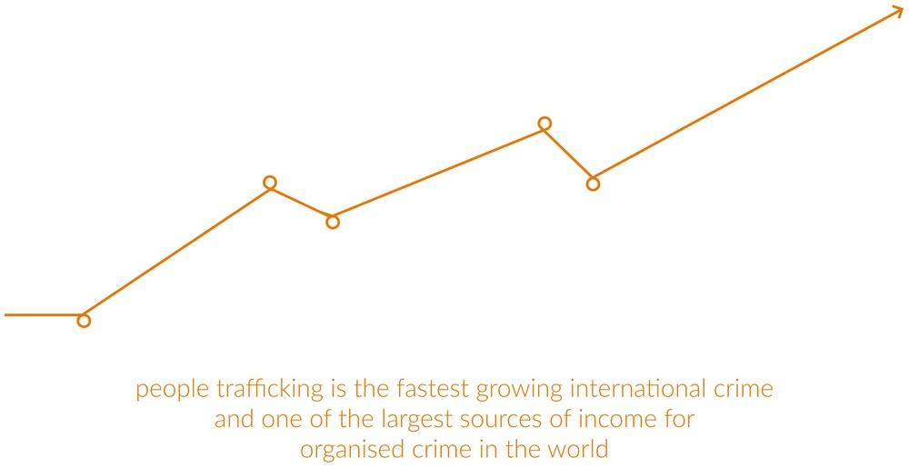 traffickingstats