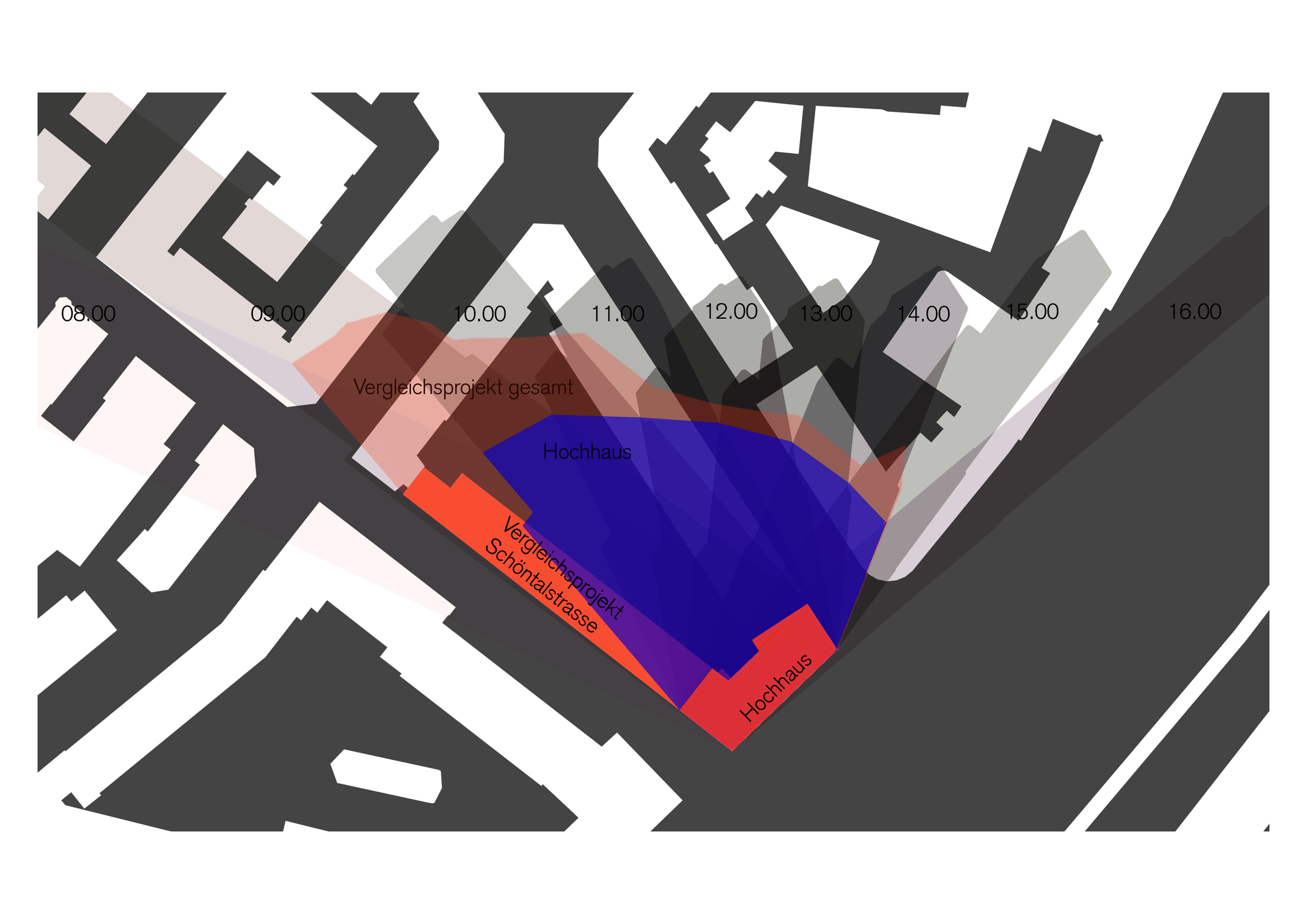 Zweistundenschatten-Diagramm Zürich