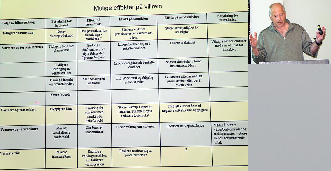 Olav Strand.  Last ned foredraget  (pdf). Foto: A. Nyaas