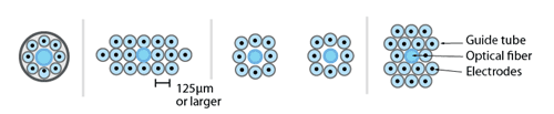 array_overview.png