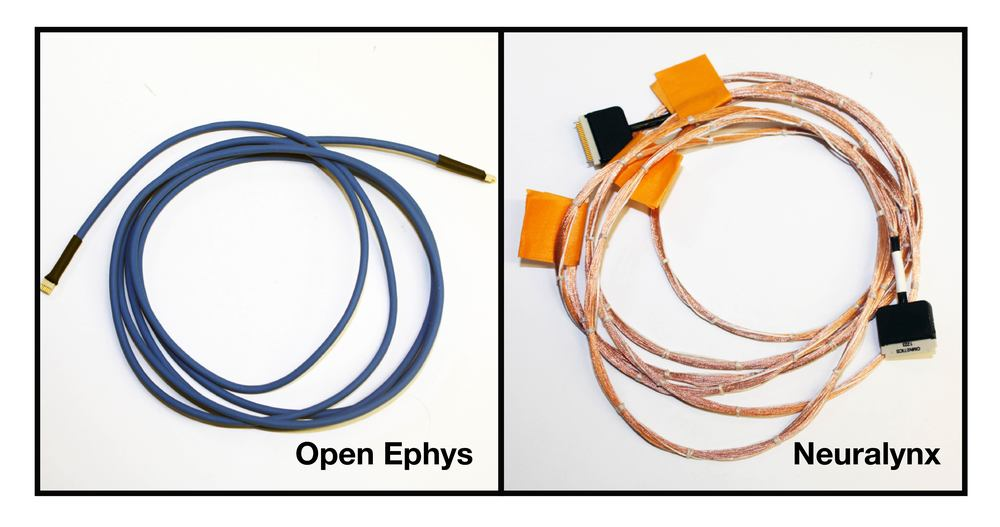 The tether used by the Open Ephys system (available for purchase from Intan Technologies) weighs 8.2 g/m, contains 12 conductors, and is 2.9 mm in diameter. The tether used by Neuralynx weighs 10.1 g/m, has 44 conductors, and is approximately 3 mm in diameter.