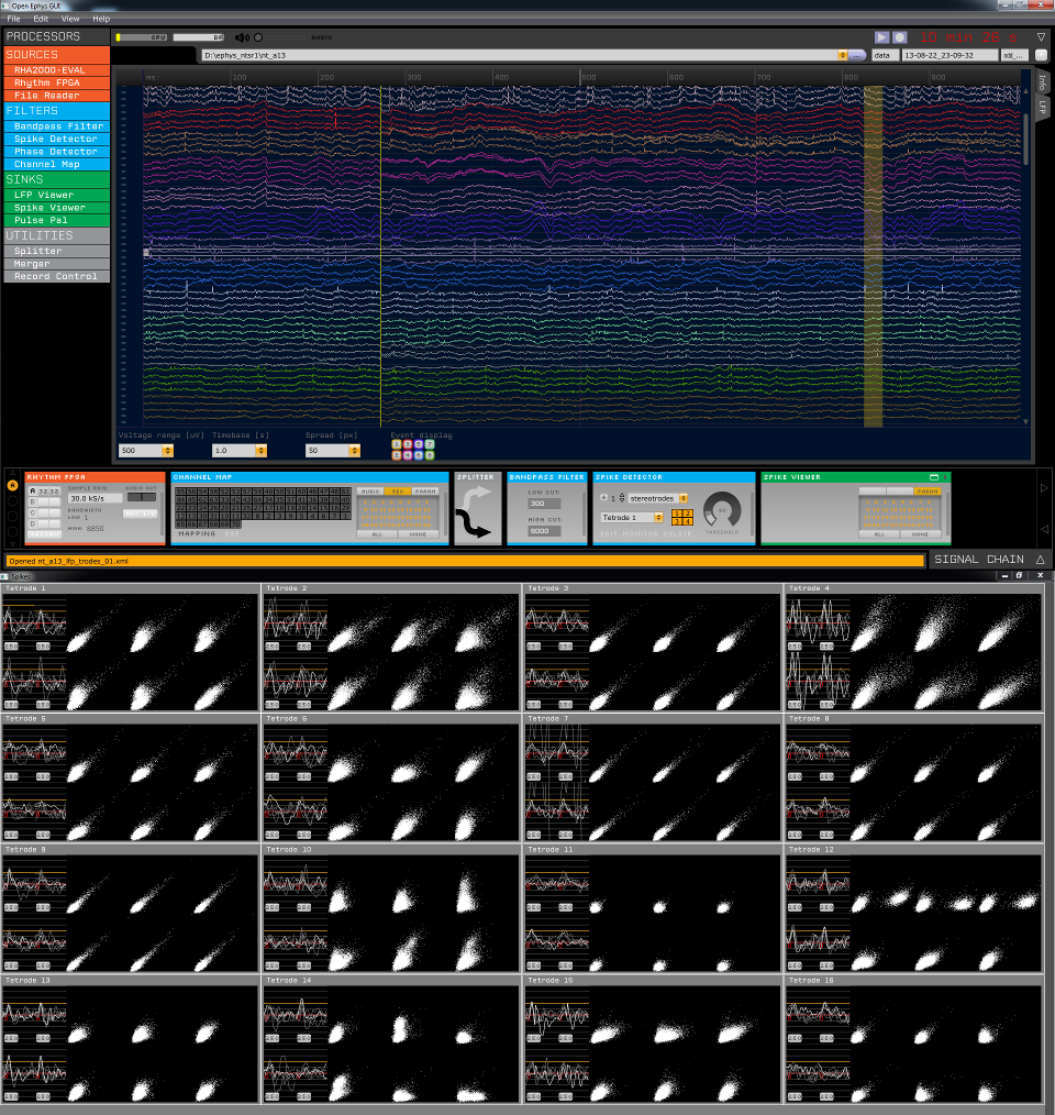 Screenshot of the GUI (shown here running on Windows), during a recording of spikes and LFPs on 16 tetrodes on a flexDrive.