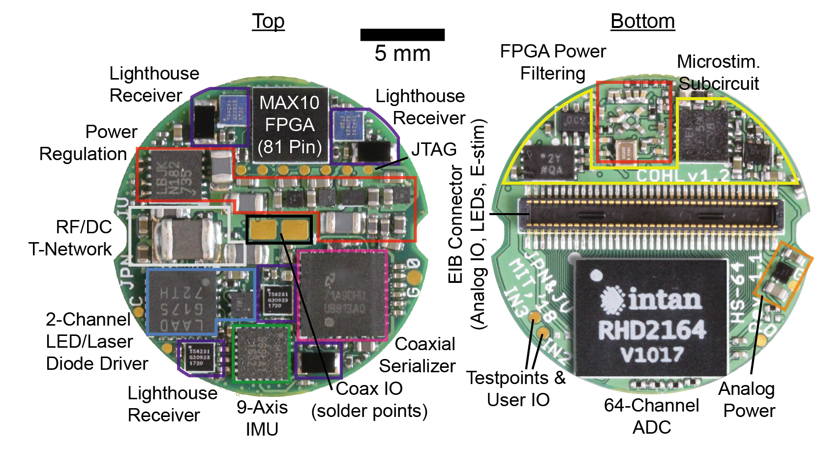 64 channel mouse headstage for use with the  updated tetrode drive implant .