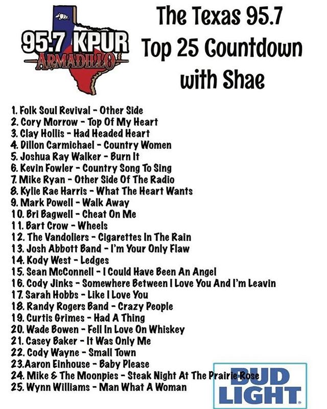 NUMBER ONE!! Thanks to 95.7 KPUR for spinning #otherside !! #folksoulrevival #independentartist #texasradio #kpurarmadillo #numberone