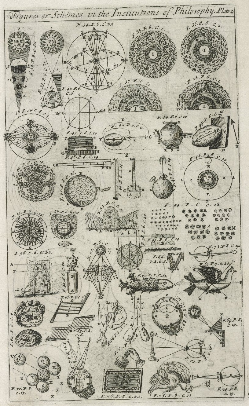 Plate from  An entire body of philosophy, according to the principles of the famous Renate Des Cartes: in three books  by Antoine Le Grand.
