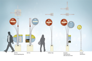 Community Wayfinding Planning