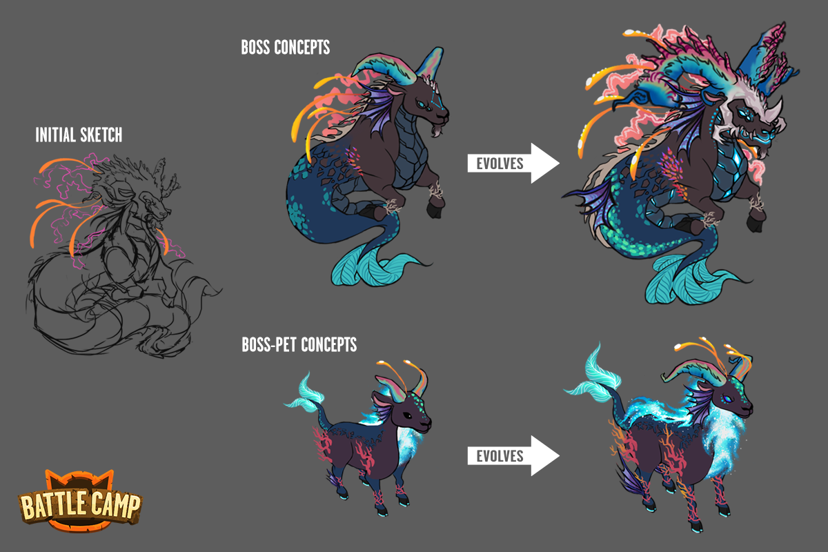 Capricorn Boss concepts