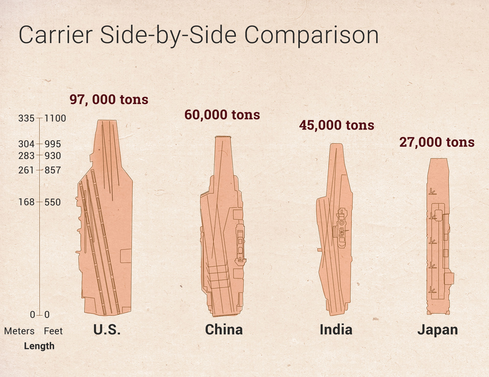 carrier_comparison_static_apr_4.jpg