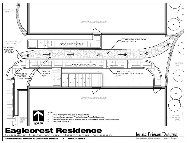 Niagara Falls Dr Ltr - Conceptual Design_steps.png