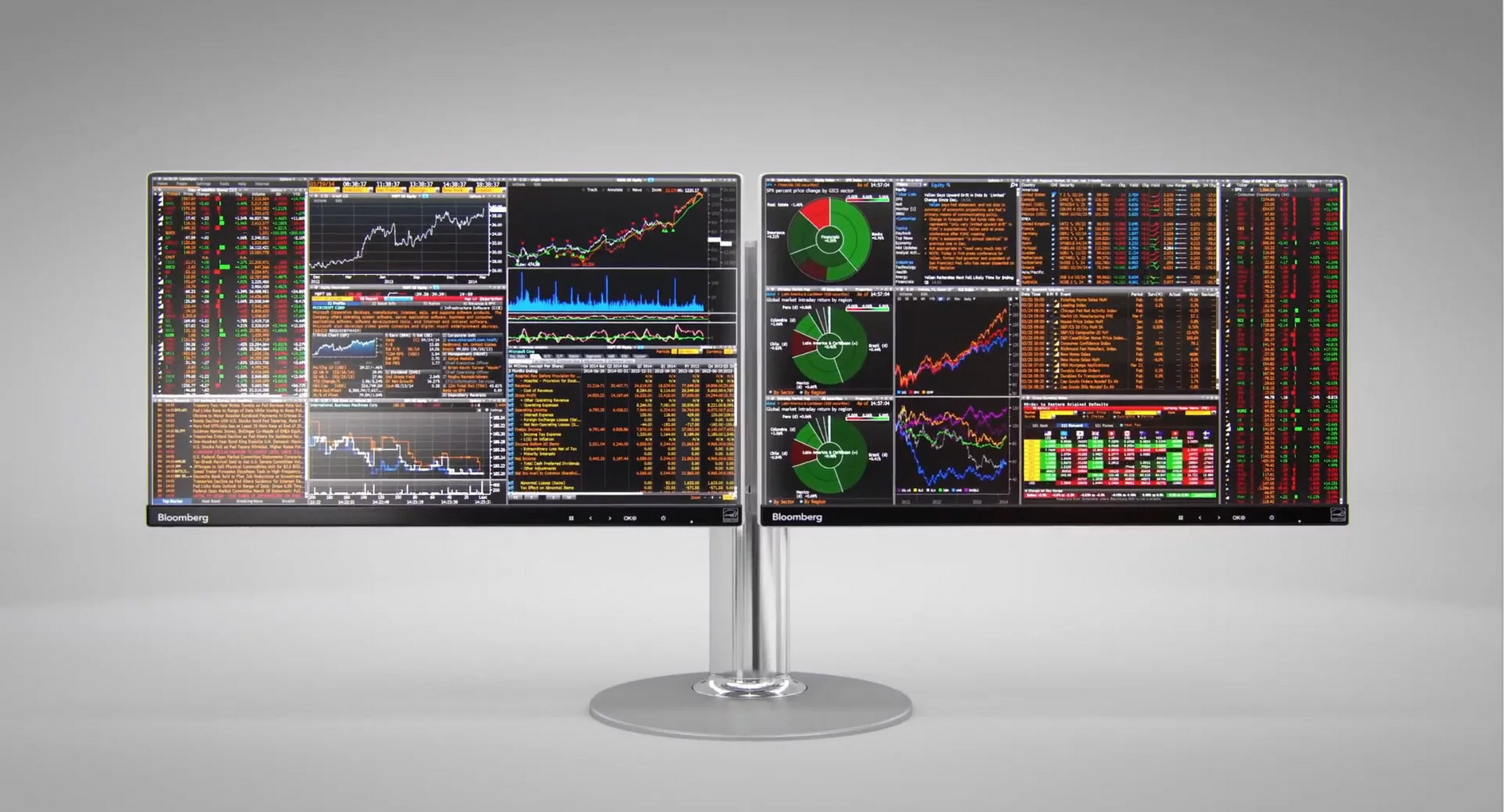 Here's a sample Bloomberg Terminal setup