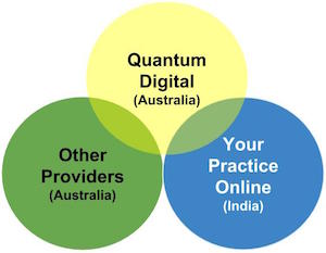 Quantum Dogital and Your Practice Online