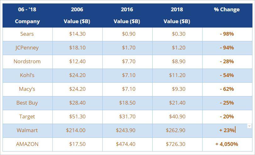 recent-retail-valuation.JPG