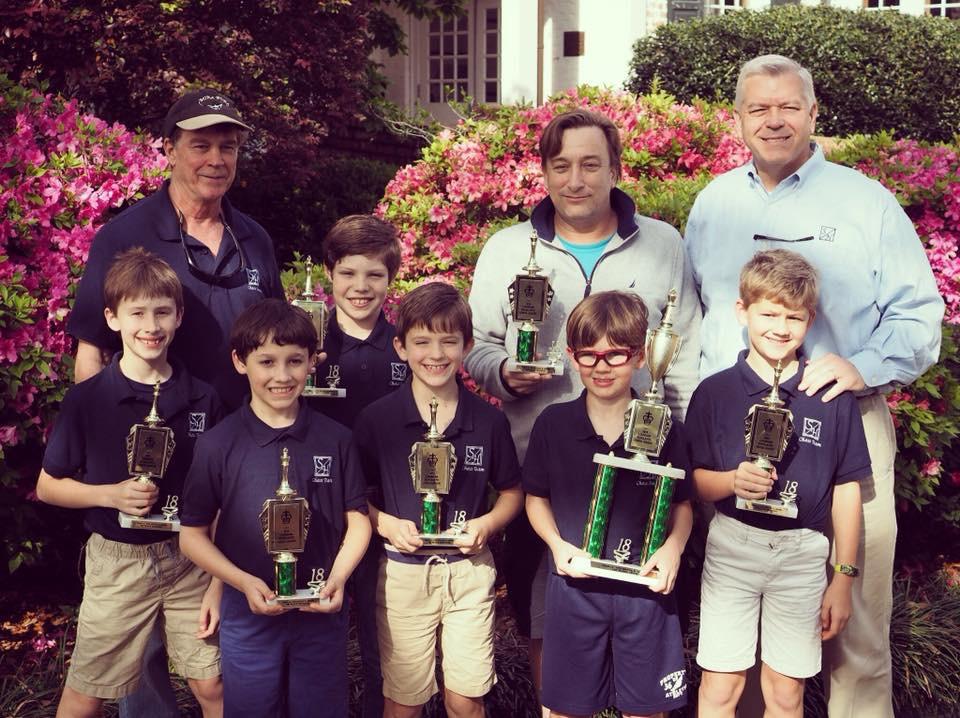 2018 K4 City League Chess Champs