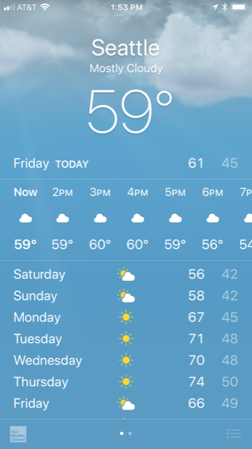 seattle weather.PNG