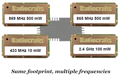 Radiocrafts WiFi Modules.png